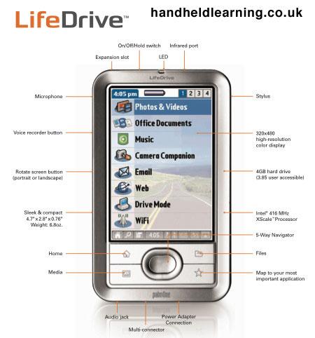 Life Drive